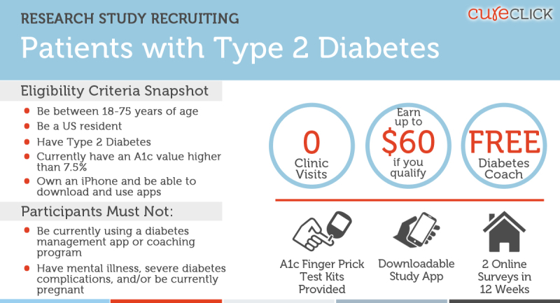 CureClick Diabetes Virtual Study